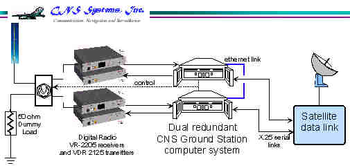 Single Mode Block Diagram 1